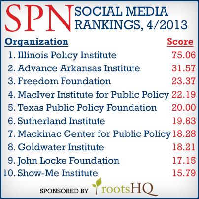 2013-04-24-SPN-Top-10-chart